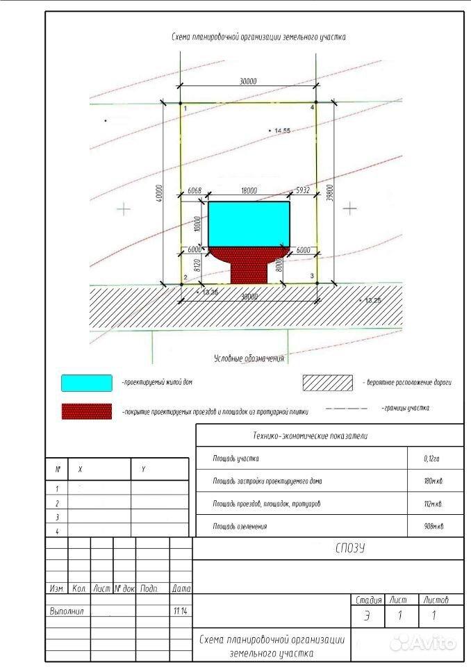 Как делают схему земельного участка