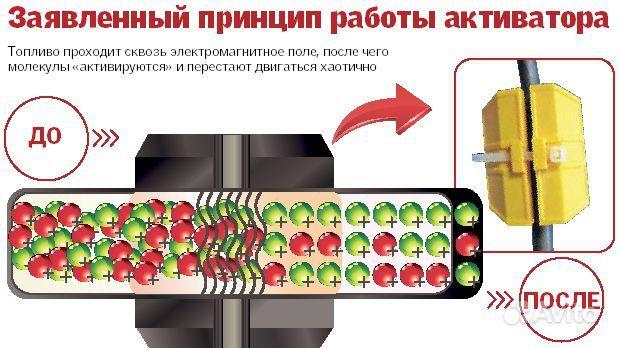 MagneticFuelsaver - магнитный активатор топлива Универсальный магнитный акт